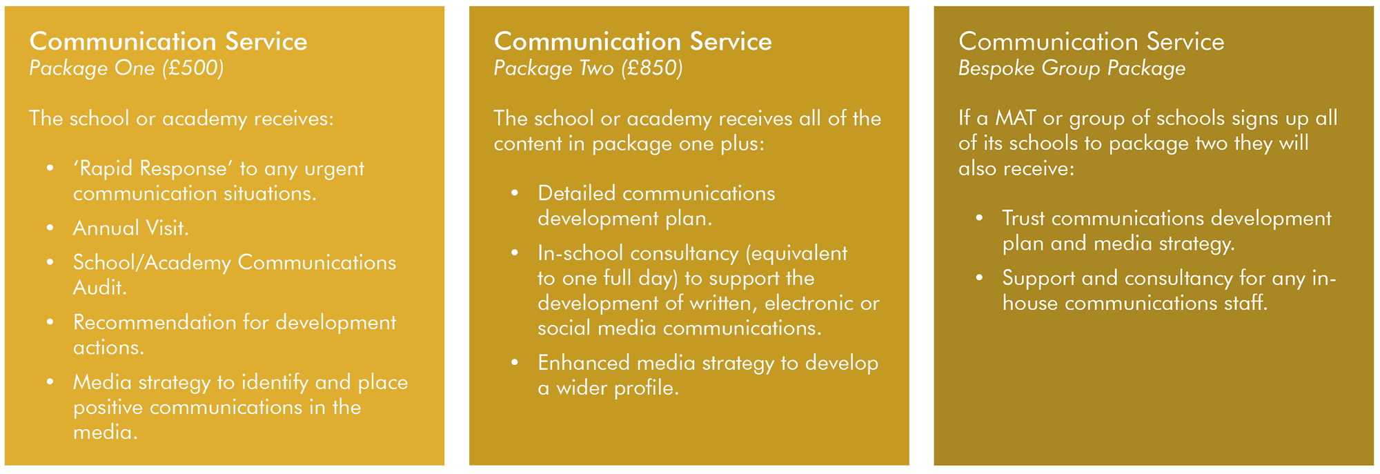Communications Service